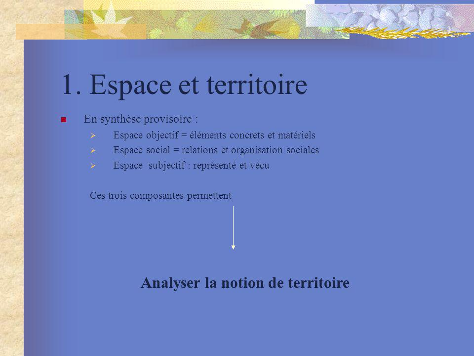 Analyser la notion de territoire
