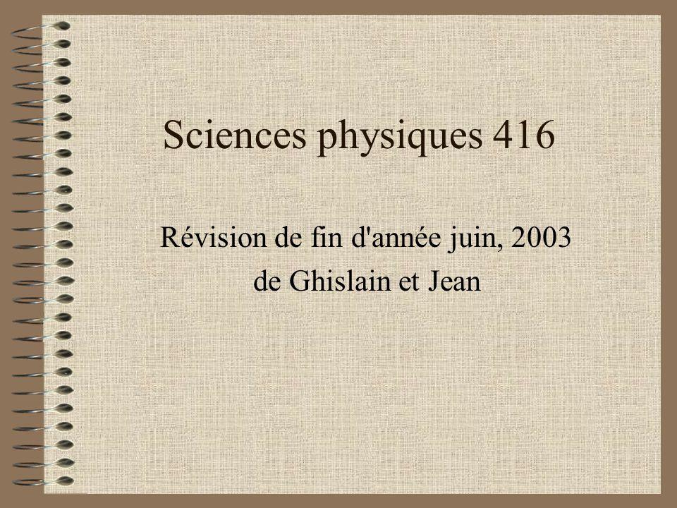Révision de fin d année juin, 2003 de Ghislain et Jean