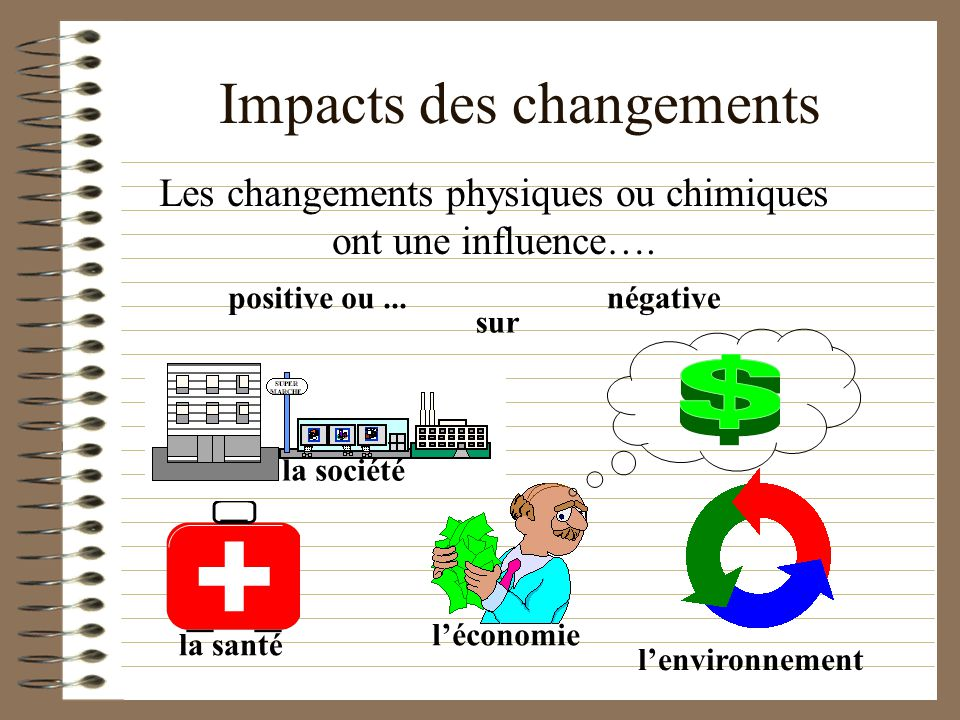 Impacts des changements