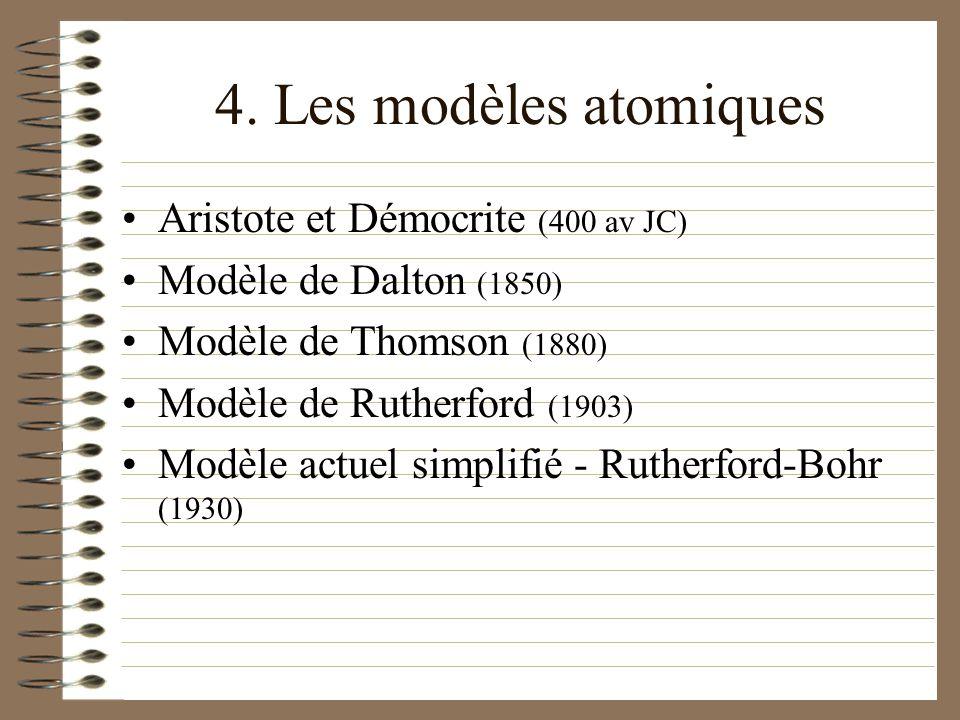4. Les modèles atomiques Aristote et Démocrite (400 av JC)