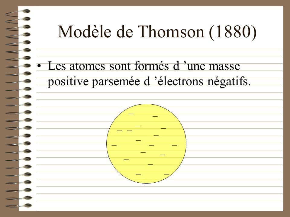 Modèle de Thomson (1880) Les atomes sont formés d 'une masse positive parsemée d 'électrons négatifs.