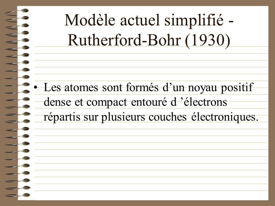 Modèle actuel simplifié - Rutherford-Bohr (1930)