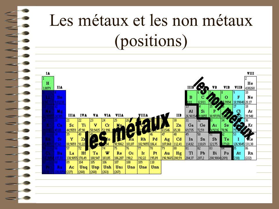 Les métaux et les non métaux (positions)