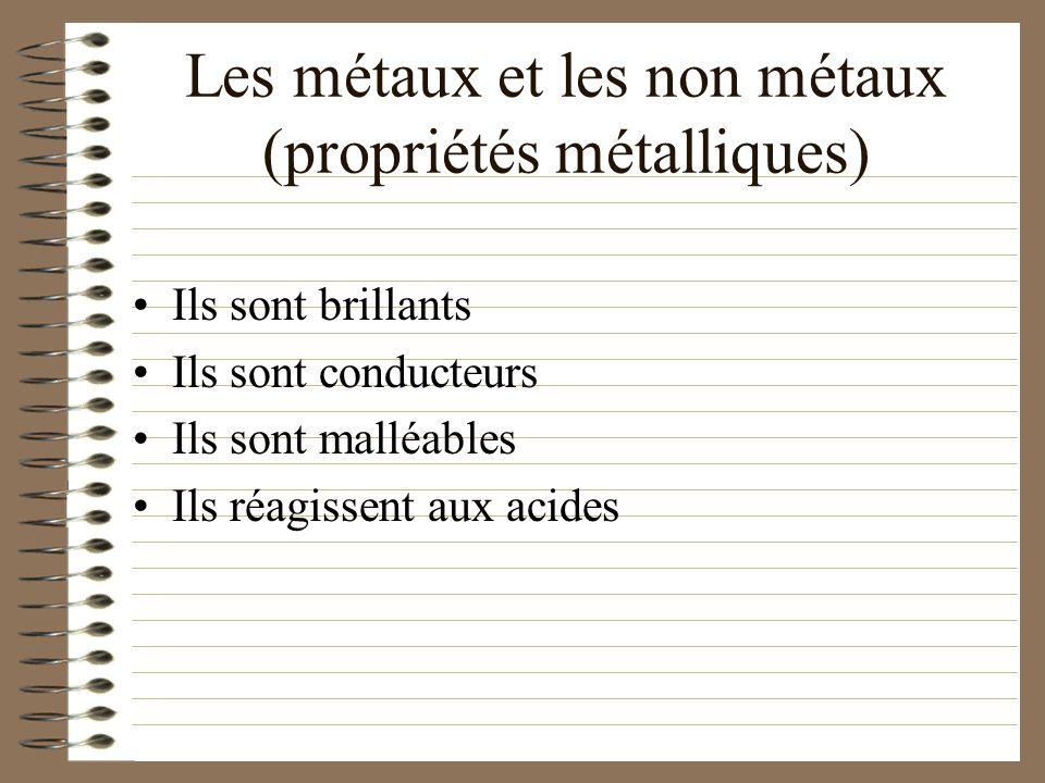 Les métaux et les non métaux (propriétés métalliques)