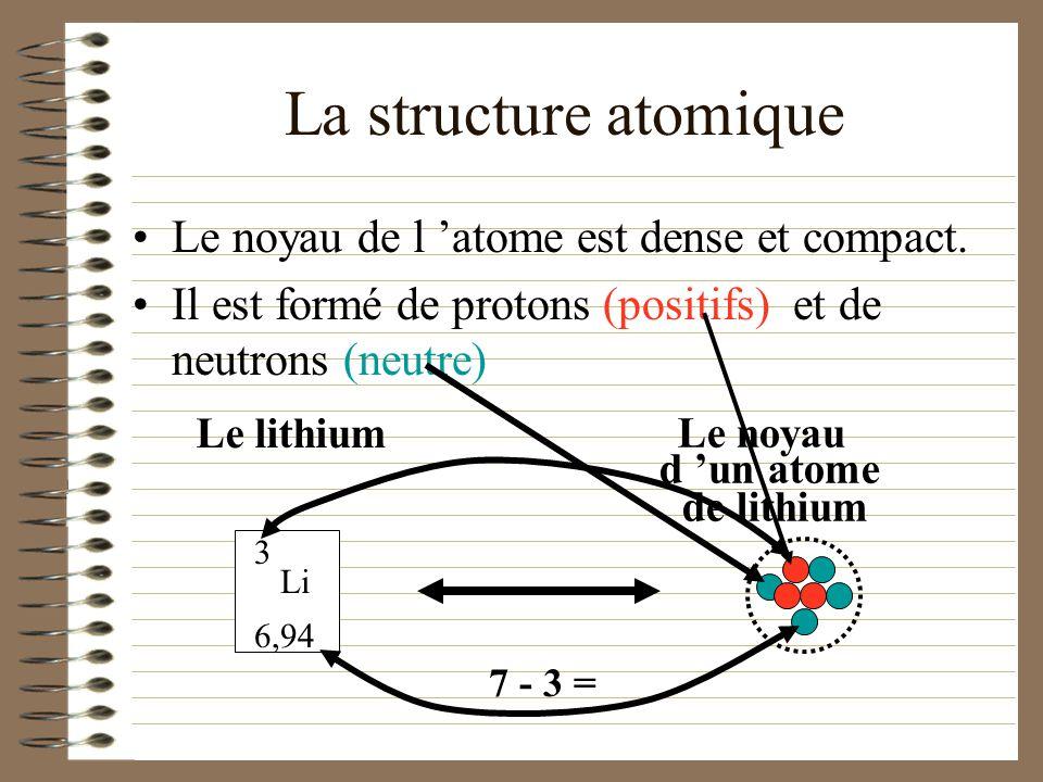 La structure atomique Le noyau de l 'atome est dense et compact.