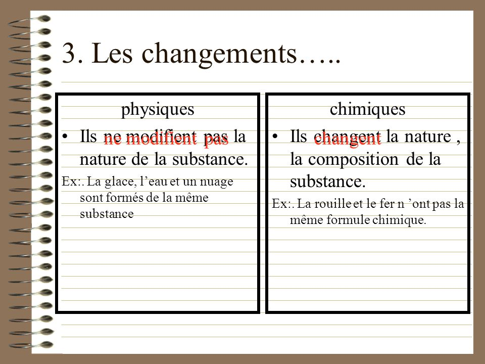 3. Les changements….. physiques
