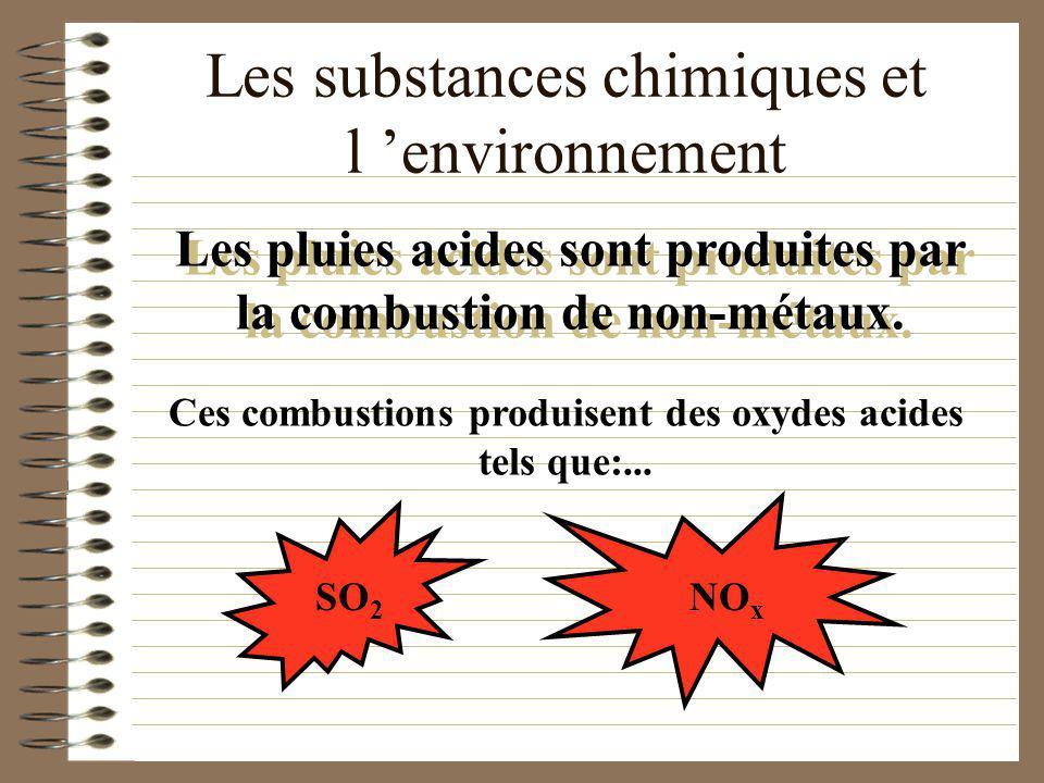 Les substances chimiques et l 'environnement
