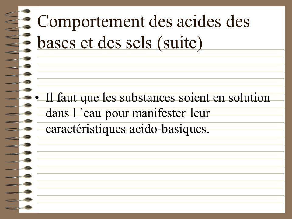 Comportement des acides des bases et des sels (suite)