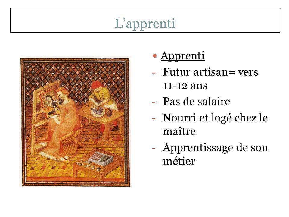 L'apprenti Apprenti Futur artisan= vers 11-12 ans Pas de salaire