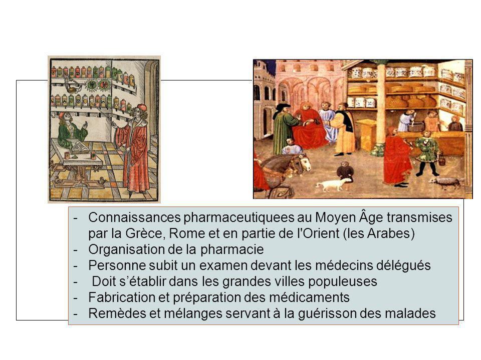 L'Apothicaire Connaissances pharmaceutiquees au Moyen Âge transmises par la Grèce, Rome et en partie de l Orient (les Arabes)