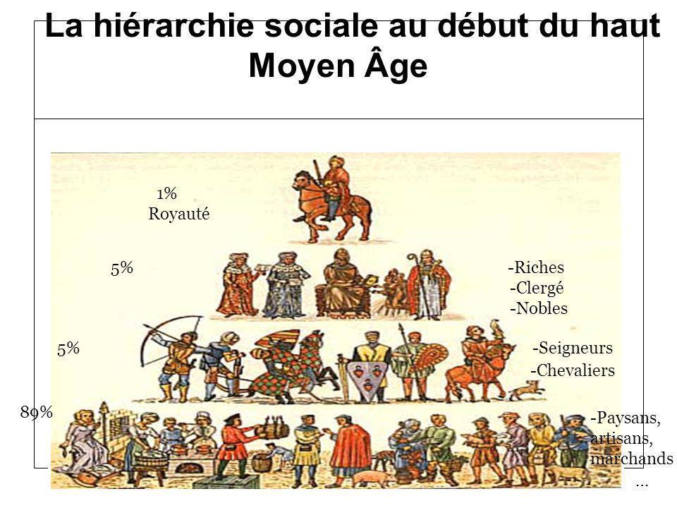 La hiérarchie sociale au début du haut Moyen Âge