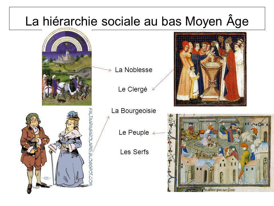 La hiérarchie sociale au bas Moyen Âge