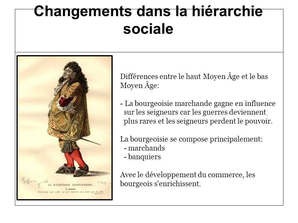 Changements dans la hiérarchie sociale