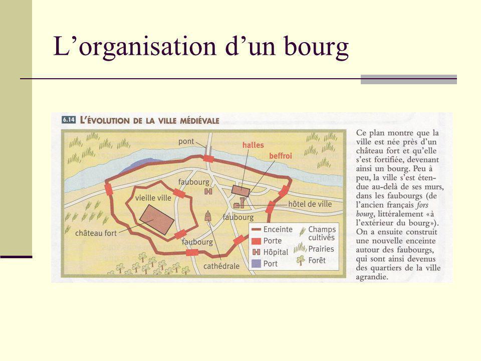 L'organisation d'un bourg