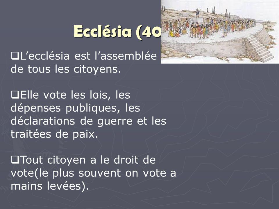 Ecclésia (40 000) L'ecclésia est l'assemblée de tous les citoyens.