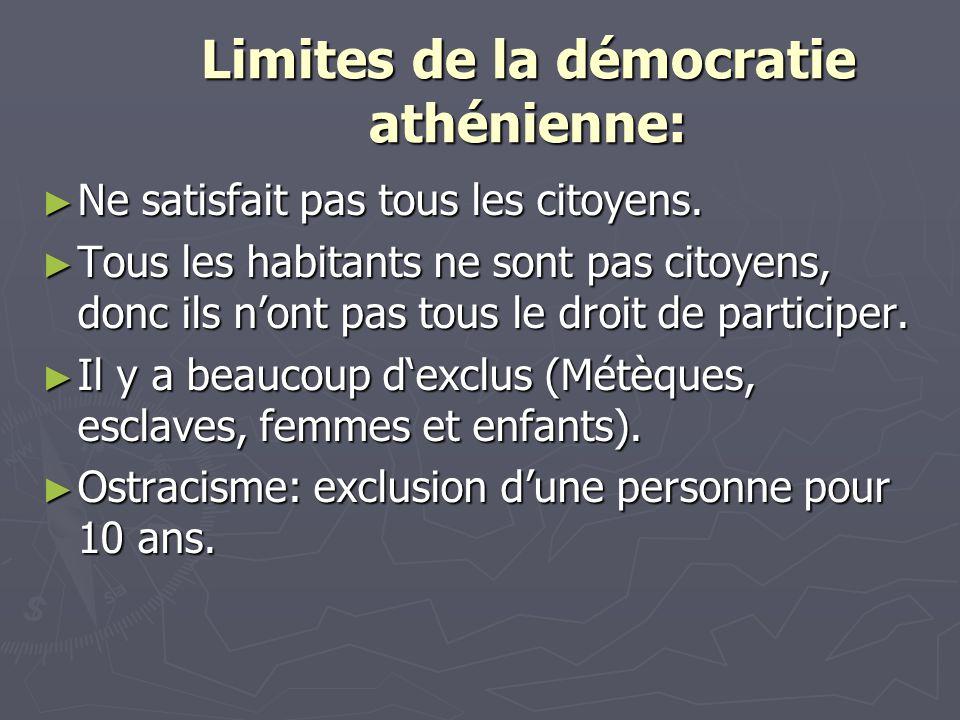 Limites de la démocratie athénienne: