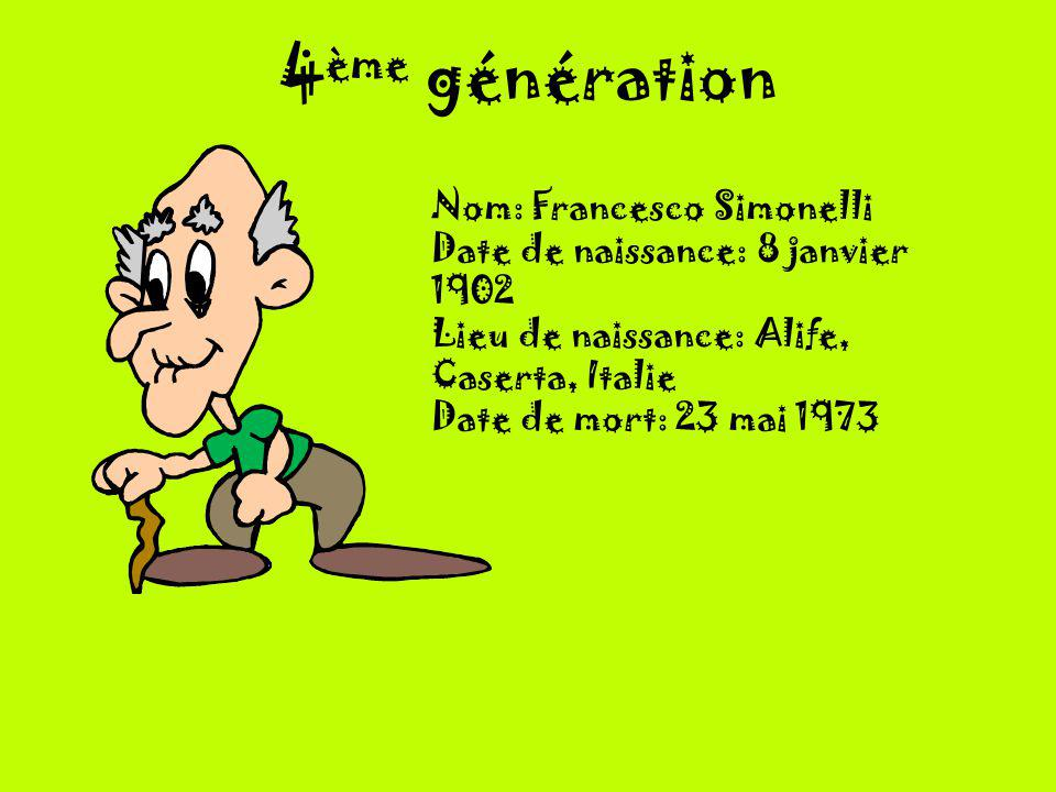 4ème génération Nom: Francesco Simonelli