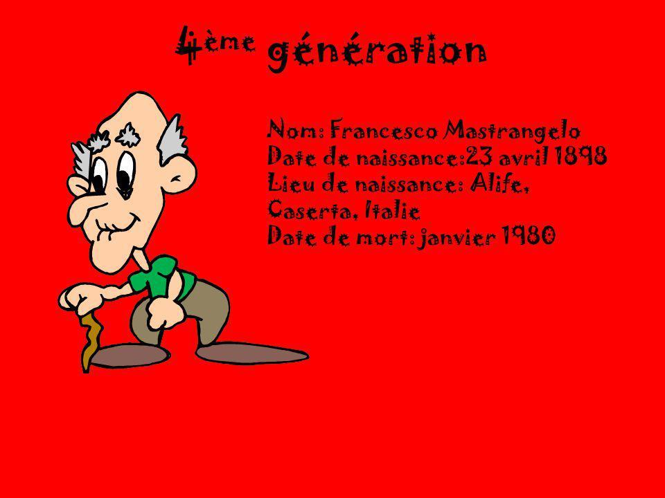 4ème génération Nom: Francesco Mastrangelo