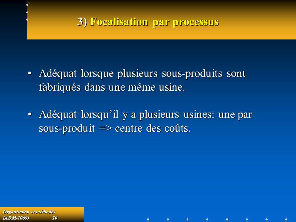 3) Focalisation par processus
