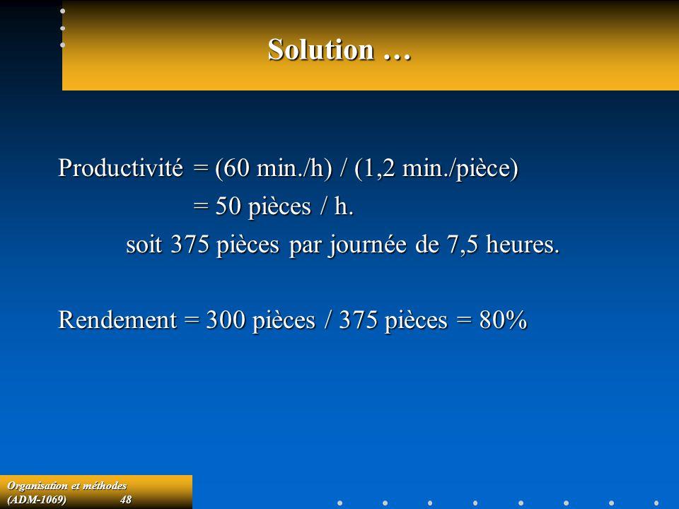 Solution … Productivité = (60 min./h) / (1,2 min./pièce)