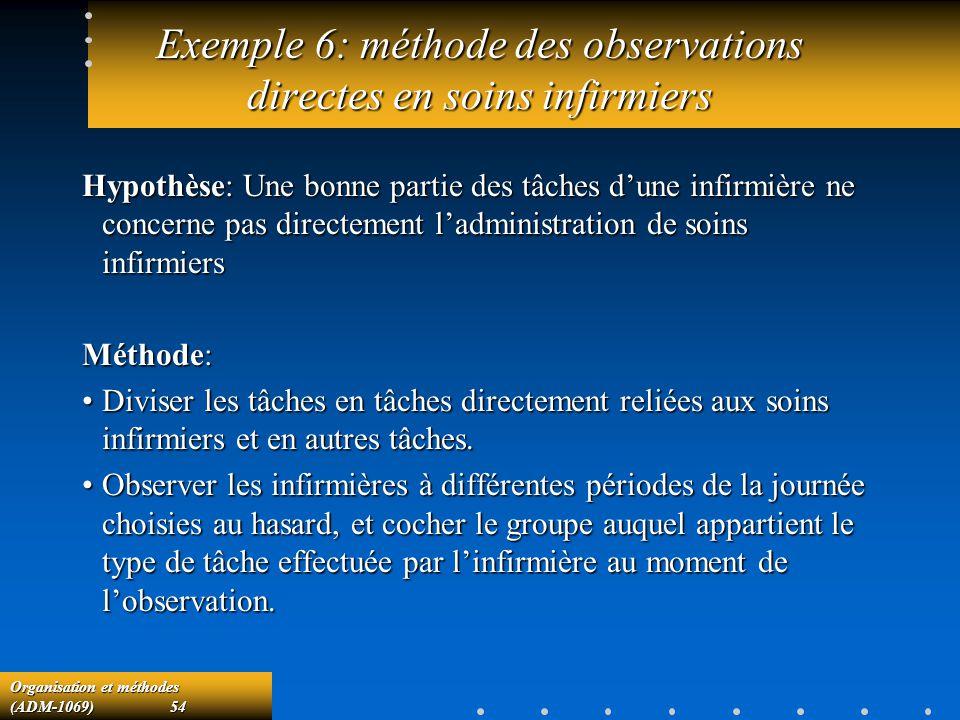 Exemple 6: méthode des observations directes en soins infirmiers