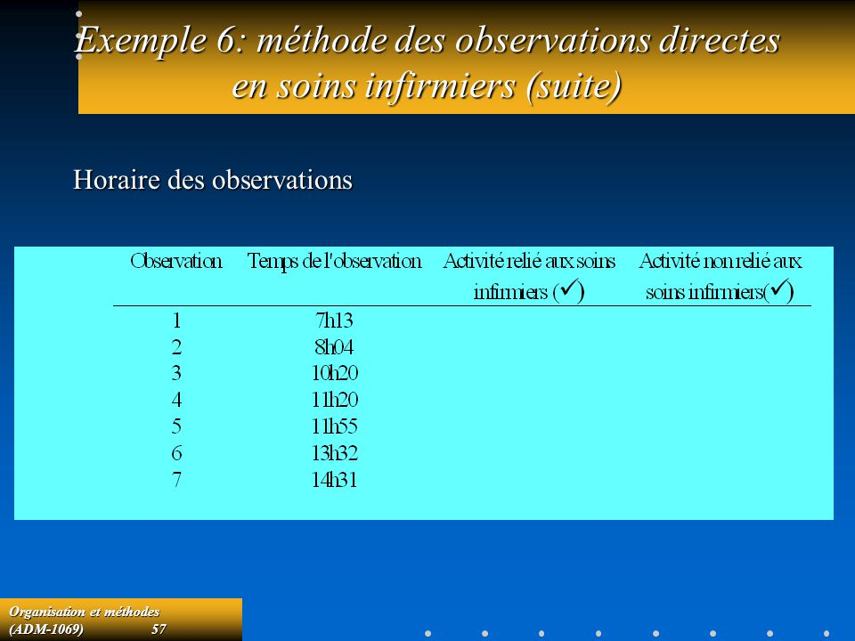 Exemple 6: méthode des observations directes en soins infirmiers (suite)