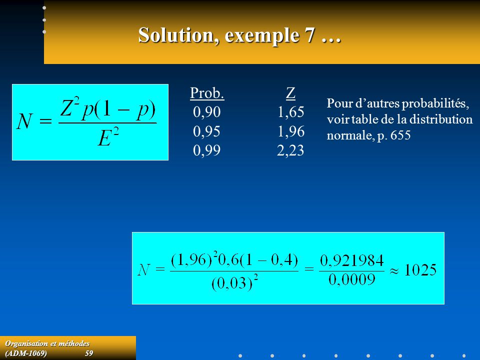 Solution, exemple 7 … Prob. Z 0,90 1,65 0,95 1,96 0,99 2,23