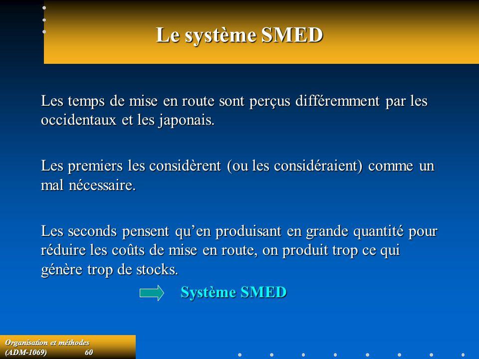 Le système SMED Les temps de mise en route sont perçus différemment par les occidentaux et les japonais.
