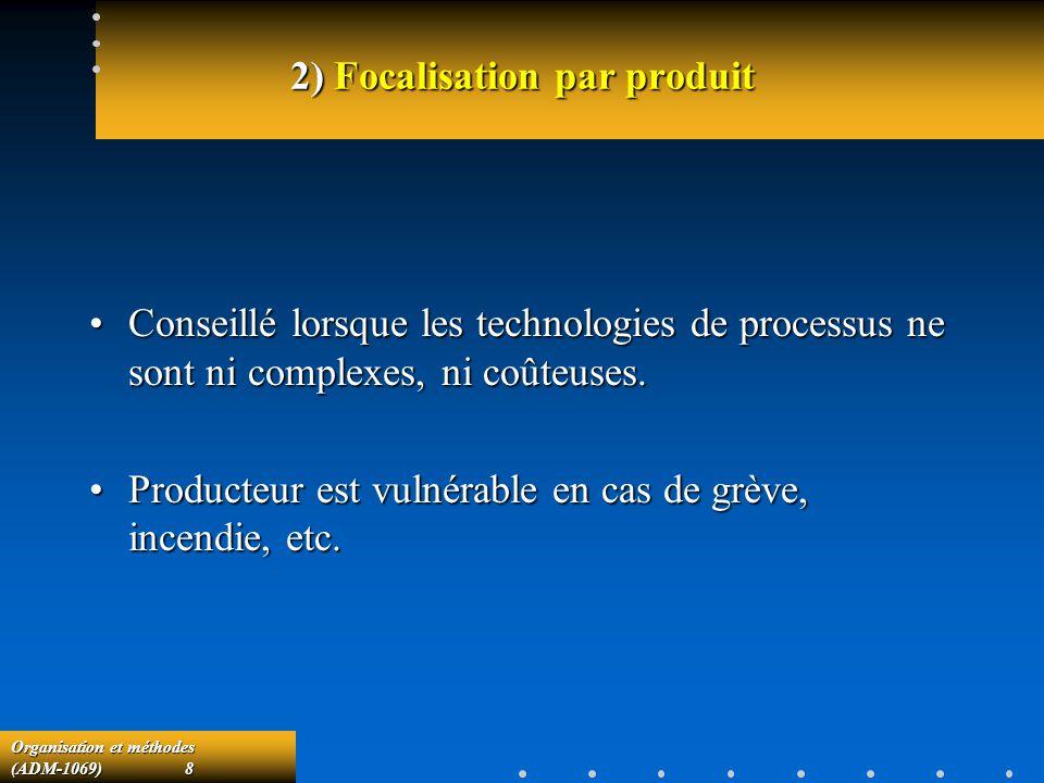 2) Focalisation par produit