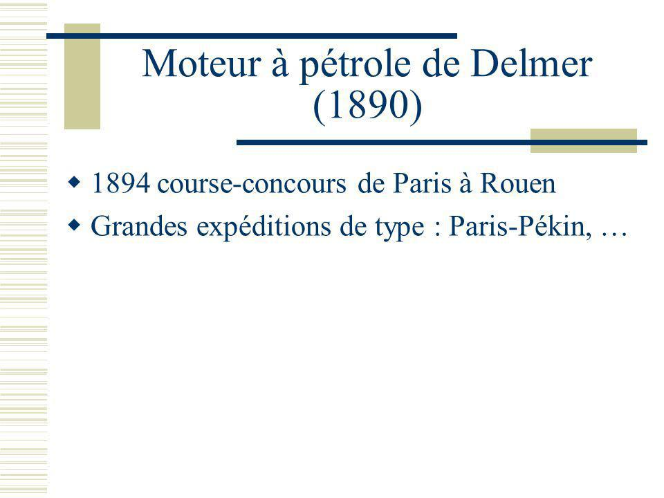 Moteur à pétrole de Delmer (1890)