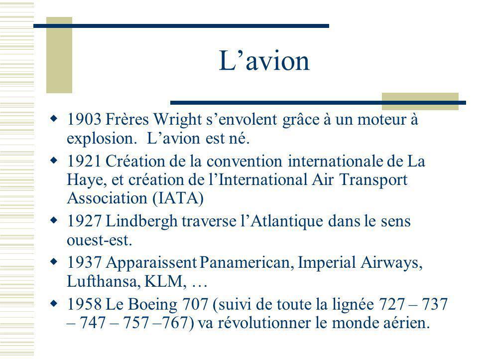 L'avion 1903 Frères Wright s'envolent grâce à un moteur à explosion. L'avion est né.