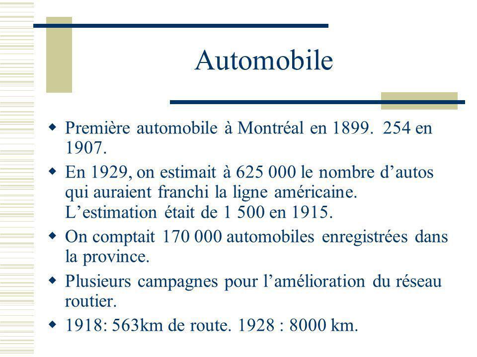Automobile Première automobile à Montréal en 1899. 254 en 1907.