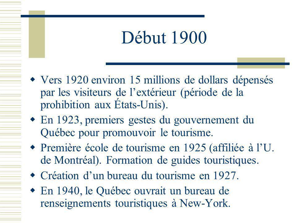 Début 1900 Vers 1920 environ 15 millions de dollars dépensés par les visiteurs de l'extérieur (période de la prohibition aux États-Unis).