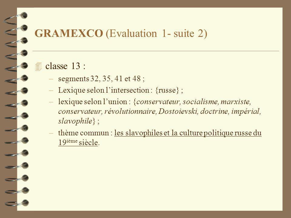 GRAMEXCO (Evaluation 1- suite 2)