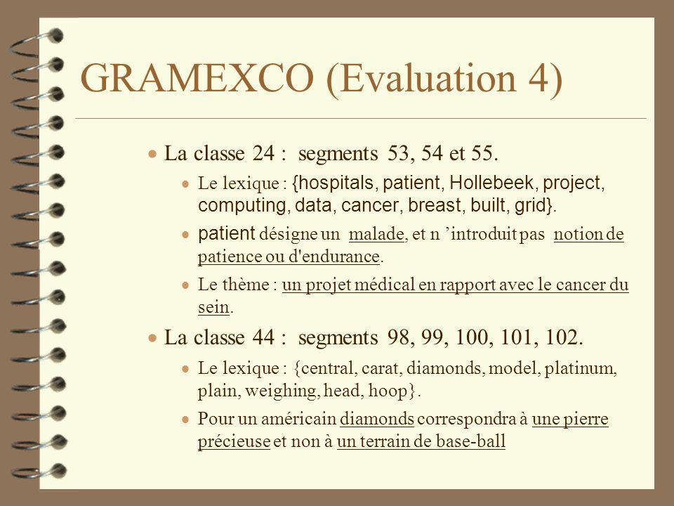 GRAMEXCO (Evaluation 4)