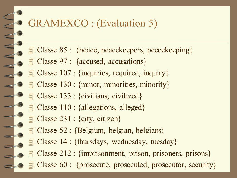 GRAMEXCO : (Evaluation 5)
