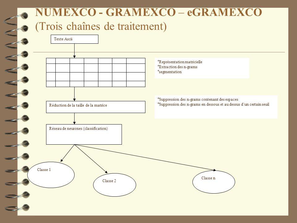 NUMEXCO - GRAMEXCO – eGRAMEXCO (Trois chaînes de traitement)