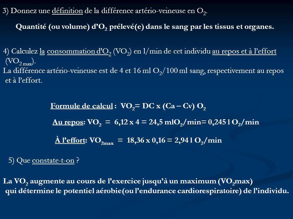 3) Donnez une définition de la différence artério-veineuse en O2.