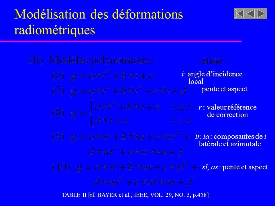 Modélisation des déformations radiométriques