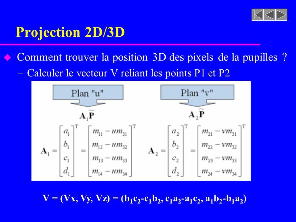 V = (Vx, Vy, Vz) = (b1c2-c1b2, c1a2-a1c2, a1b2-b1a2)