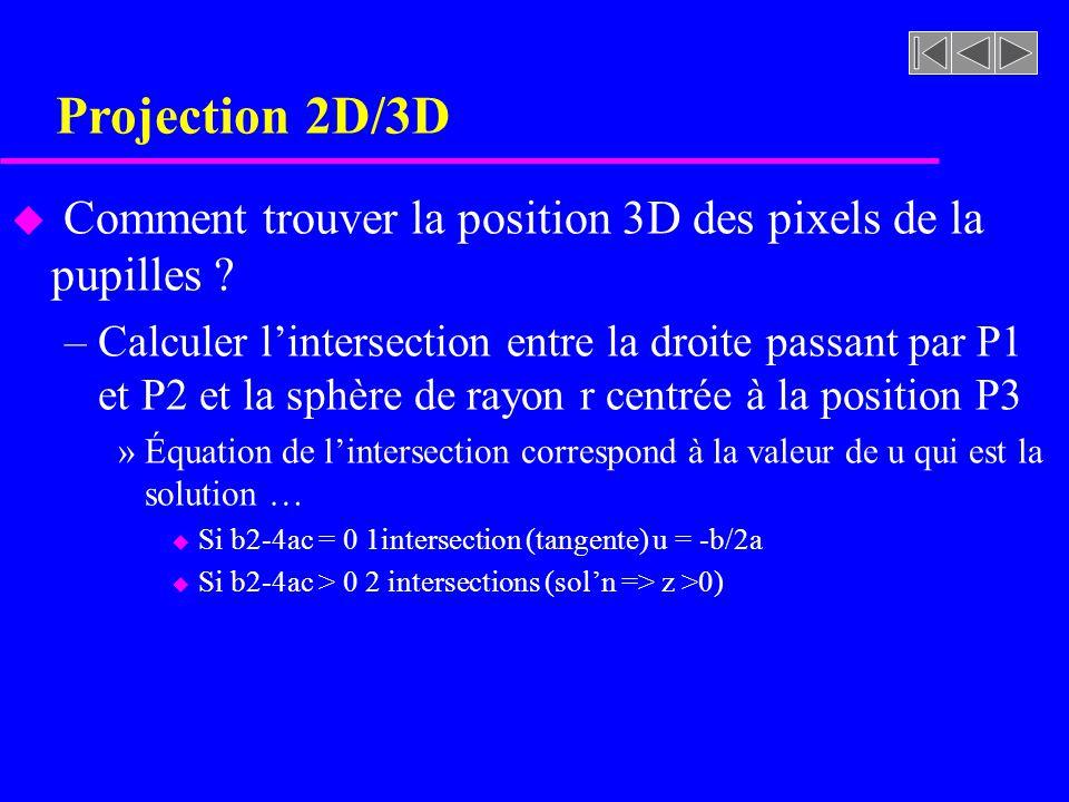 Projection 2D/3D Comment trouver la position 3D des pixels de la pupilles