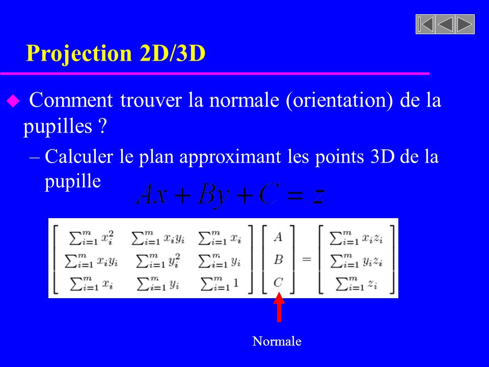 Projection 2D/3D Comment trouver la normale (orientation) de la pupilles Calculer le plan approximant les points 3D de la pupille.