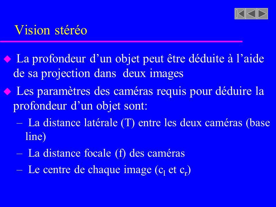 Vision stéréo La profondeur d'un objet peut être déduite à l'aide de sa projection dans deux images.