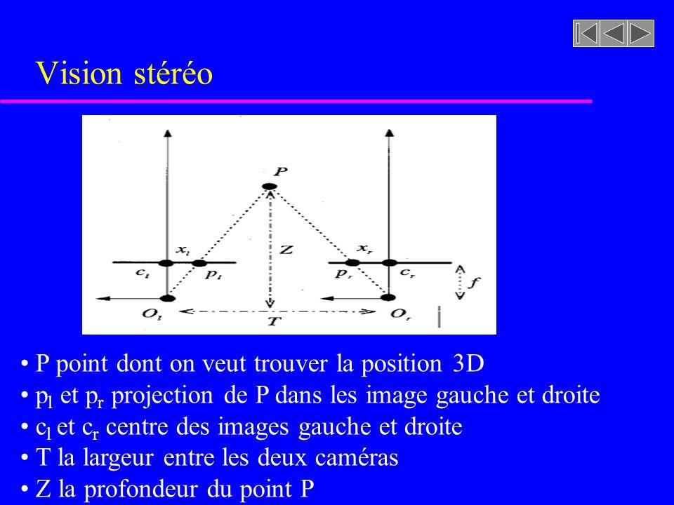 Vision stéréo P point dont on veut trouver la position 3D