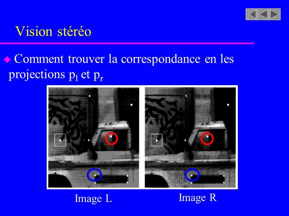 Vision stéréo Comment trouver la correspondance en les projections pl et pr Image L Image R