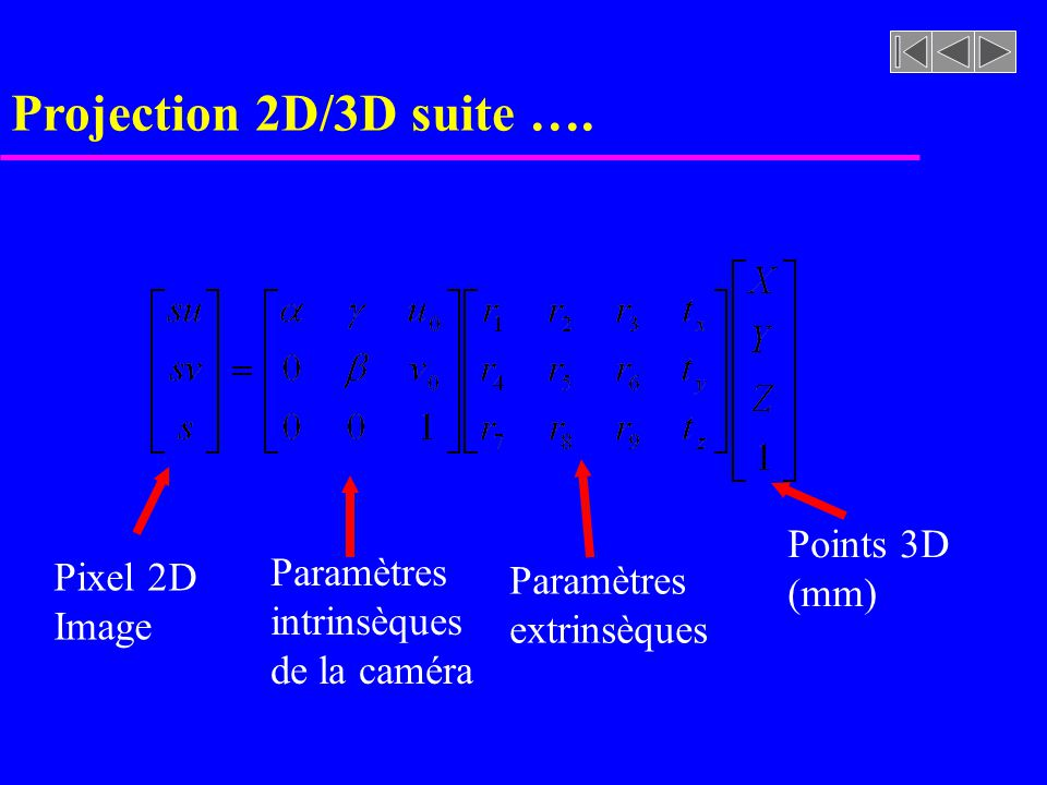 Projection 2D/3D suite …. Points 3D (mm) Paramètres Pixel 2D