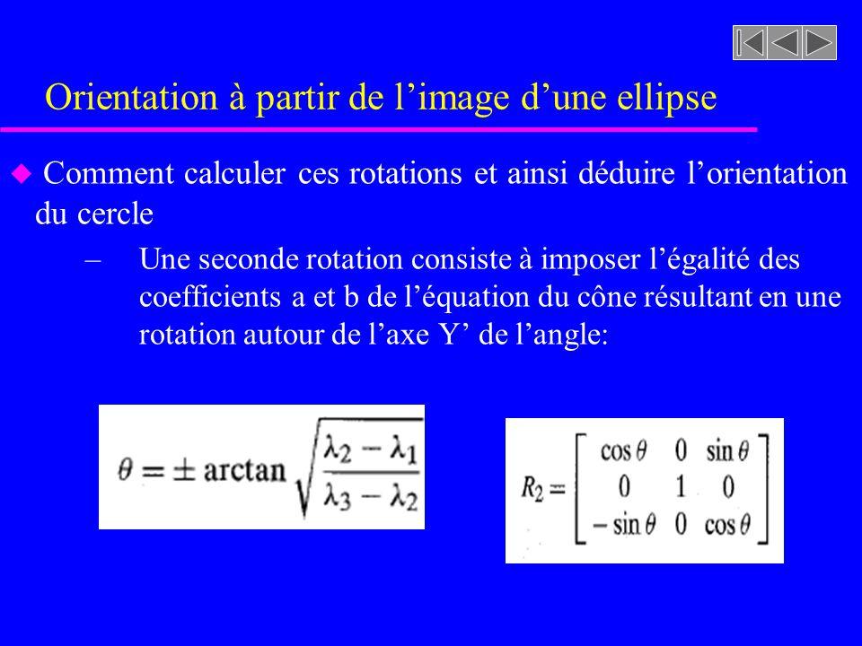 Orientation à partir de l'image d'une ellipse