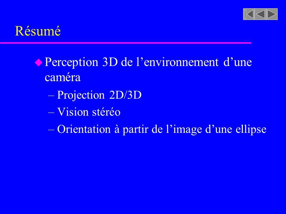 Résumé Perception 3D de l'environnement d'une caméra Projection 2D/3D