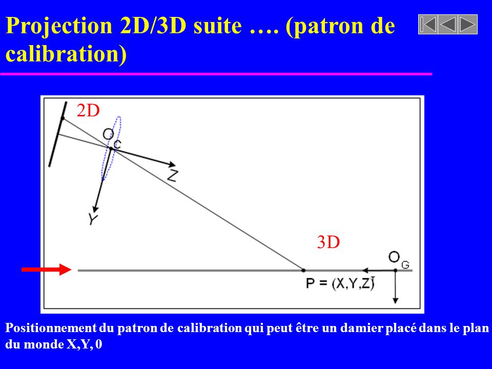 Projection 2D/3D suite …. (patron de calibration)