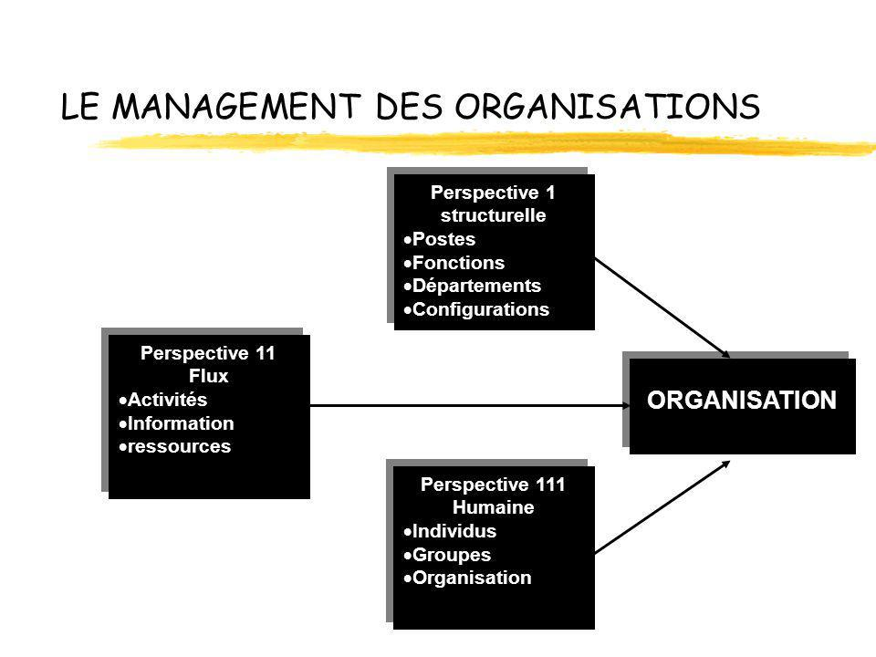 LE MANAGEMENT DES ORGANISATIONS